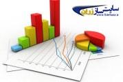 ابزارهایی برای بررسی آمار وب سایت