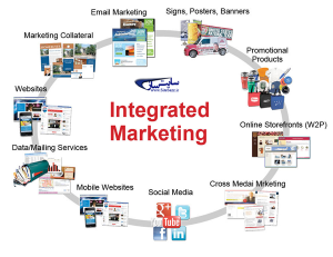 Image result for بازاریابی عملکرد چیست؟ مزایای بازاریابی عملکرد