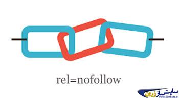 در زنجیری قسمت وسط قرمز به معنای لینک خارجی و قسمتهای دیگر آبی