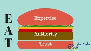 تخصص اعتبار و اعتماد