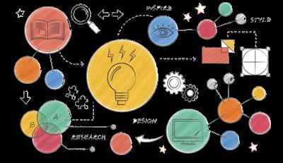 امکانات اصلی و جانبی طراحی سایت دانشگاهی